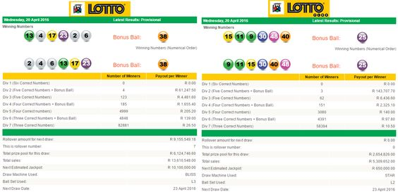 Latest #SouthAfricanLottoResults & #SouthAfricanLottoplusResults| 20 April 2016  http://www.onlinecasinosonline.co.za/online-lottery-directory/lottery-results-south-africa/latest-south-african-lotto-lotto-plus-results-20-april-2016.html