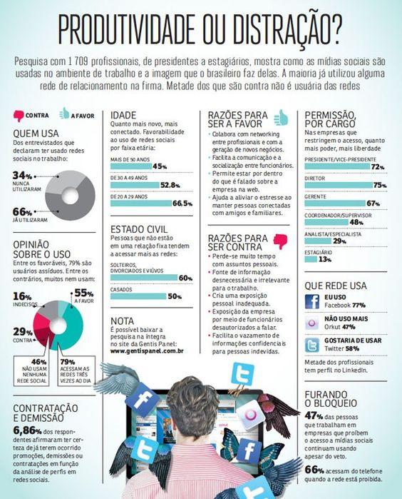Redes Sociais x Trabalho: Saiba quais cuidados você deve ter para não se prejudicar no ambiente corporativo