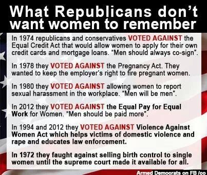 Image result for republican vs women