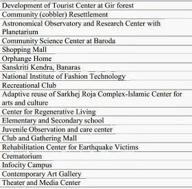 Archi Dose Nepal List Of Thesi Topic Taken In India Part 1 Architecture Architectural Thesis Landscape Dissertation Pdf