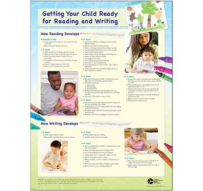 the developmental milestones of a toddler essay Learn about your child's developmental milestones by age, from the baby milestones of rolling over, smiling, and crawling to to developmental milestone: toilet training (age 2) find out how to tell when your child is ready to use a potty and get tips for ways you can help your child with toilet training.