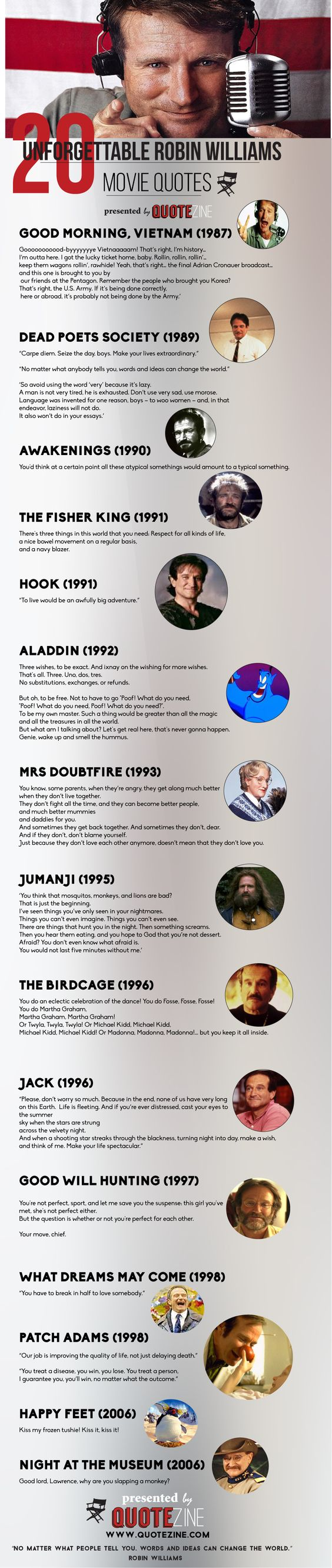 20 Unforgettable Robin Williams Movie Quotes #infographic #quotes #motivational