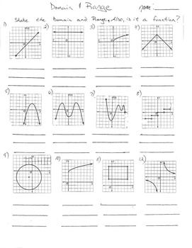 Domain and Range of Polynomials Functions EXCELLENT SHEET | Ranges ...