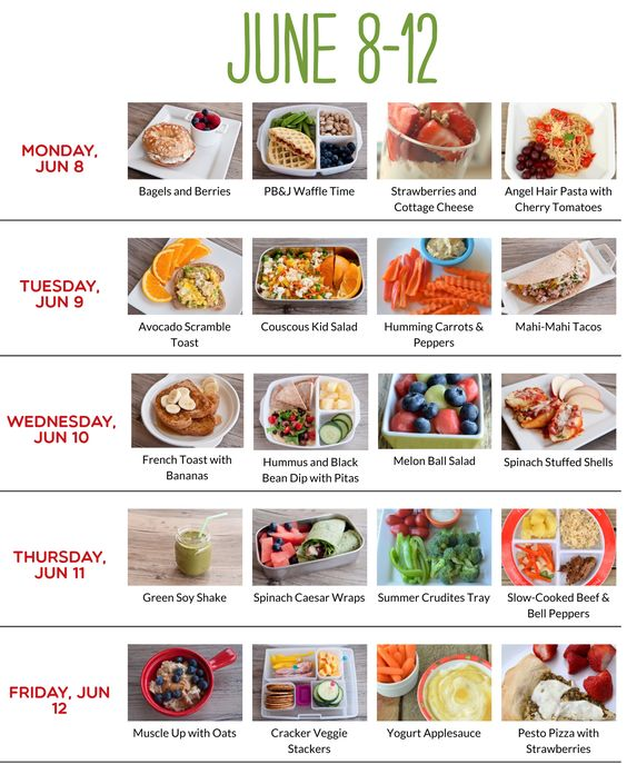 Toddler meal plan idea