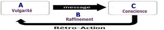 Hermétisme - Page 5 9279f637830809063c4150aa9e0ba855