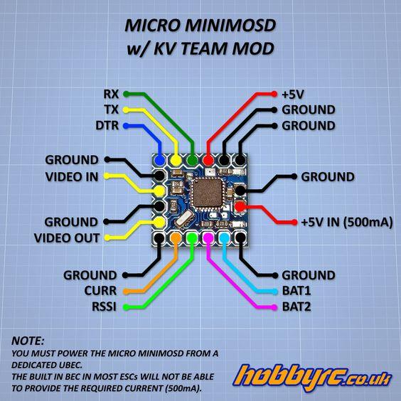 Naze32 minimosd wiring diagram micro cc3d libre pilot cgs naze32 minimosd wiring diagram micro cc3d libre pilot cgs pinterest diagram asfbconference2016 Gallery