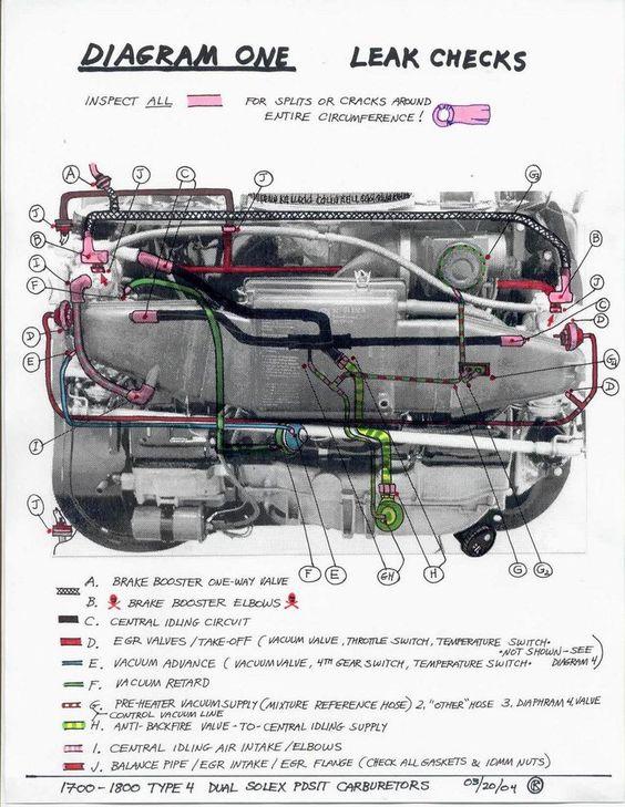 Greg Knox Gregoryrknox On Pinterestrhpinterest: Vw Bus Type 4 Engine Diagram At Gmaili.net