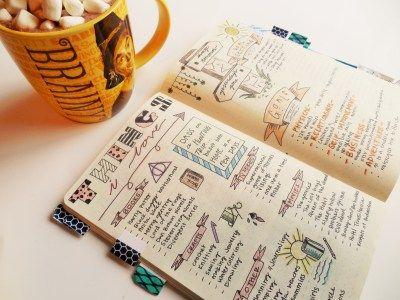 things i love page in bullet journal | Bullet Journals ...