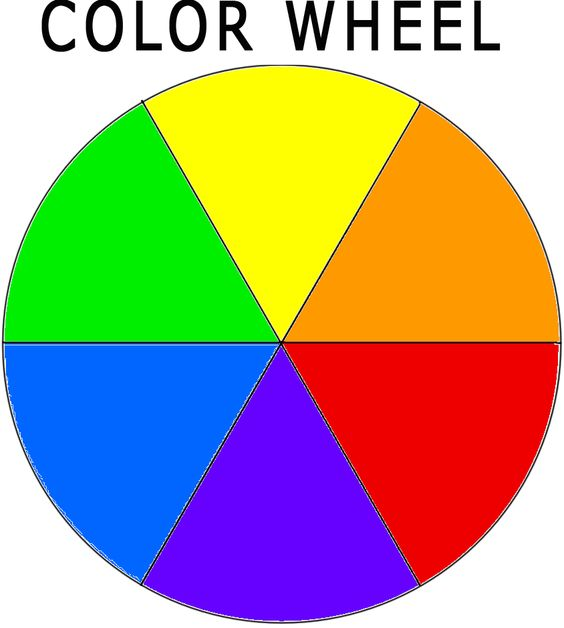 Need Corn Syrup Food Coloring Red Yellow And Blue Paper Plates Mix Each Of The Colors With So You Have Thre