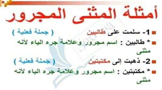 Pin By سنا الحمداني On علم النحو Math Arabic Calligraphy Math Equations
