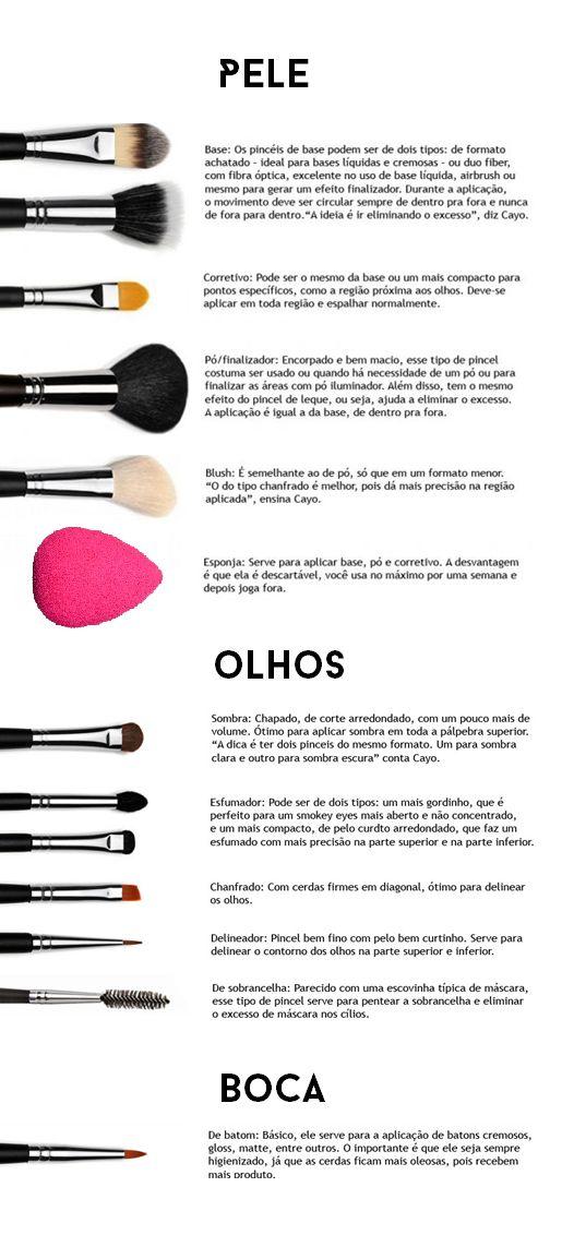 pinceis de maquiagem como usar - Pesquisa Google: