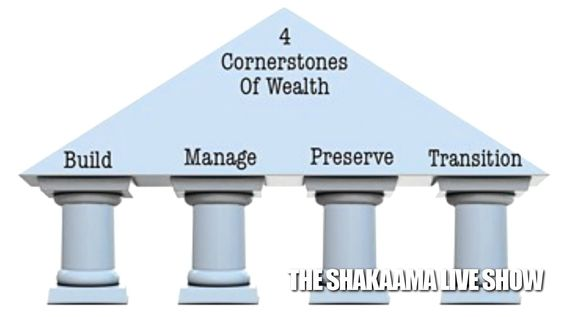 FOR BLACKS   The Four Cornerstones of Wealth