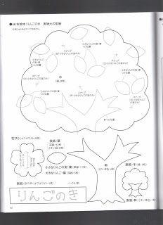 Revista Japonesa De Artesanato Em Feltro Com Moldes Para Imprimir