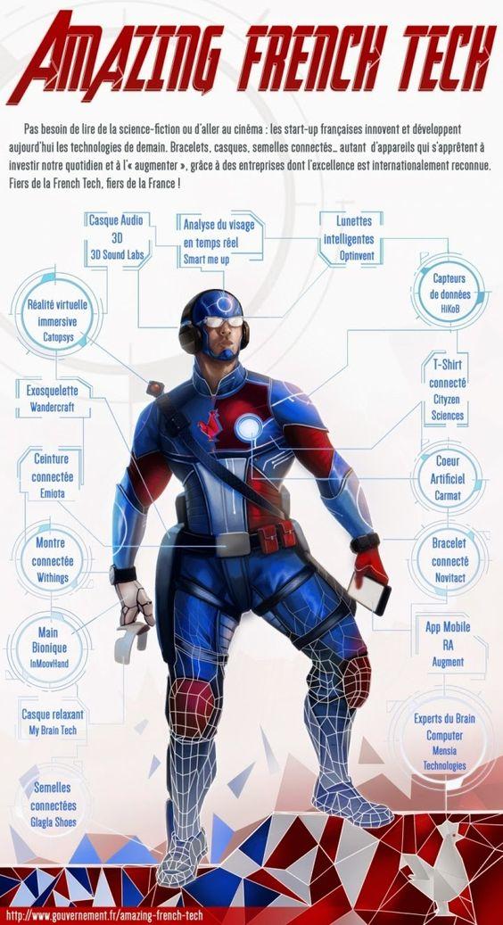 Transnumérique: L'Iron Man de la French Tech