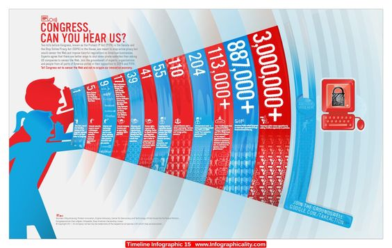 Timeline Infographic 15 - http://infographicality.com/timeline-infographic-15-2/