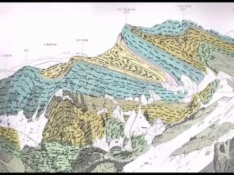 Come Si Formano Le Montagne Le Alpi