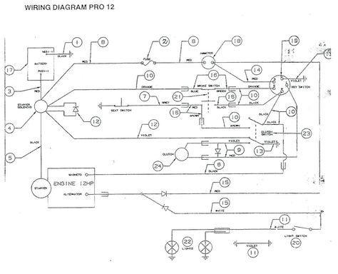 pin en diagrama eléctrico de tractores