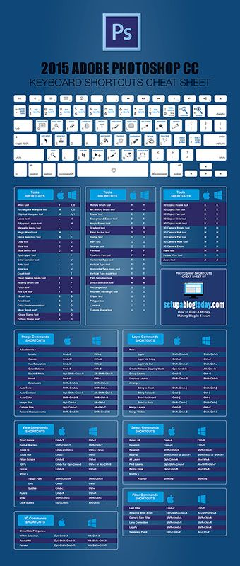 Ultimate Cheat Sheets for Photoshop and Lightroom - Want an ultimate single-page cheat sheet for looking up keyboard shortcuts in Photoshop CC and Lightroom CC? The design team over at setupablogtoday have created just that: massive sheets that you can study and explore to your hearts content.