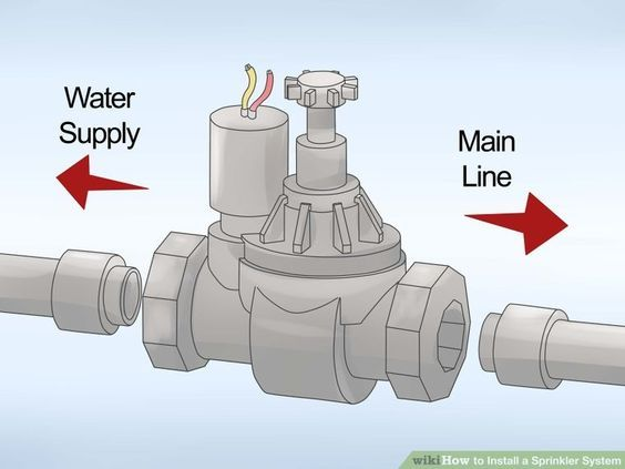 Install A Sprinkler System Sprinkler Sprinkler Installation Home Irrigation Systems