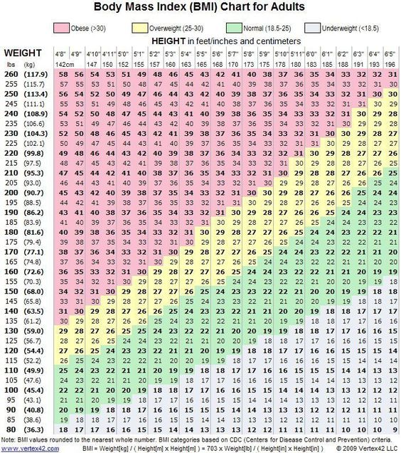 Exercising Heart Rate Chart  Rhino Fitness Health \ Fitness - heart rate chart template