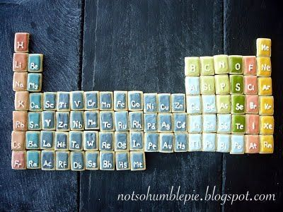 tabla periodica cookies