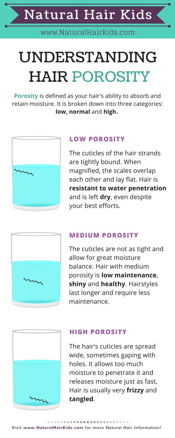 Learning about your hair density and porosity can help you better care for your hair.