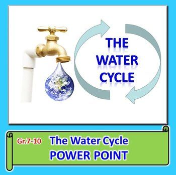 of earth's water 3) water in living things 4) the water cycle ...