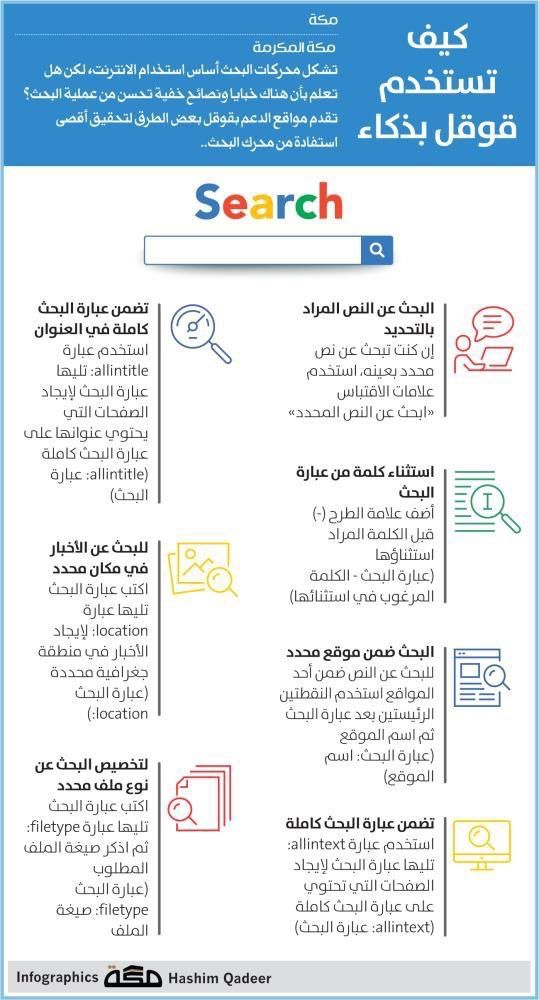 Pin By Dr Marwan S Al Haddad On مواقع وبرامج مهمه Learning Websites Life Skills Business Notes