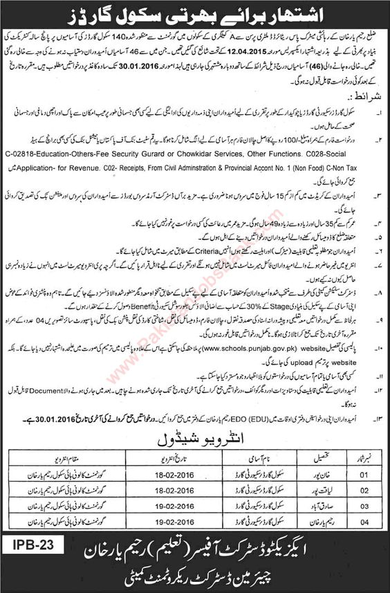 Security Guards Jobs Jobs In Pakistan Pinterest - security guard job description