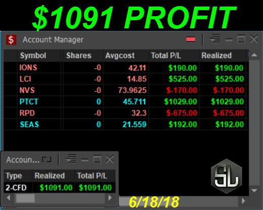 Took My 1k For Today Ptct And Lci Made Our Day In Discord Room