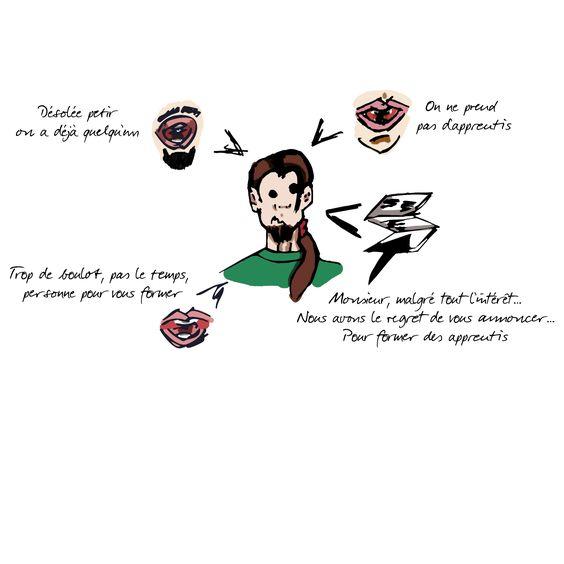 Illustration pour un dossier sur les apprentis pour Assez Zoné, le magazine de la JOC. 2010.