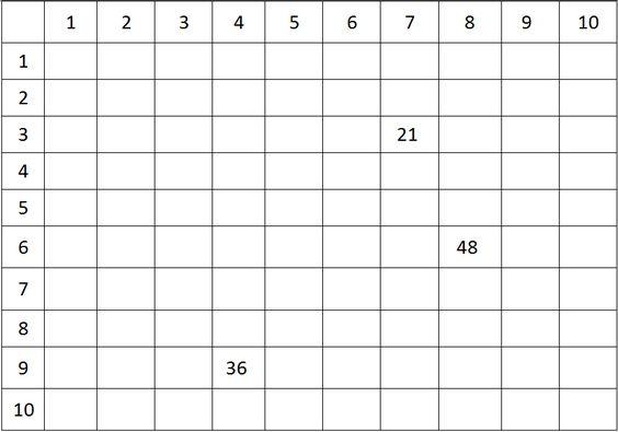 Un jeu pour conna tre les tables de multiplication for Connaitre ses tables de multiplication