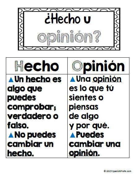 spanish vocabulary for writing essays