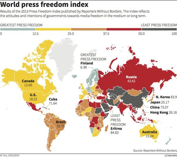 World press freedom index – graphic of the day  The 2013 Press Freedom Index reflects the attitudes and intentions of governments towards media freedom in the medium or long term. Today's graphic is a map showing which countries have the most and least press freedom, based on the results of the index published by Reporters Without Borders.