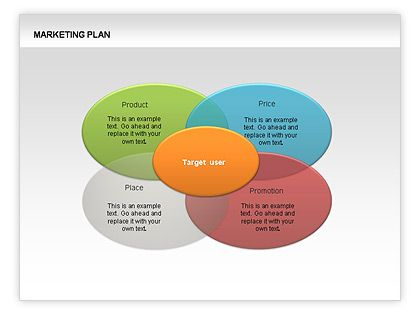 This Marketing Plan Diagram Is A Great Choice Of Flow Charts And