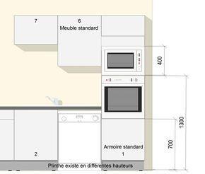 Toutes Les Dimensions A Connaitre Dans Votre Cuisine Meuble Cuisine Meuble Haut Cuisine Meuble Haut Cuisine Ikea