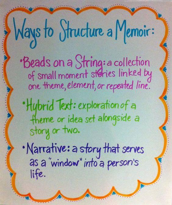 The Twenty Top Tips for Writing Memoir