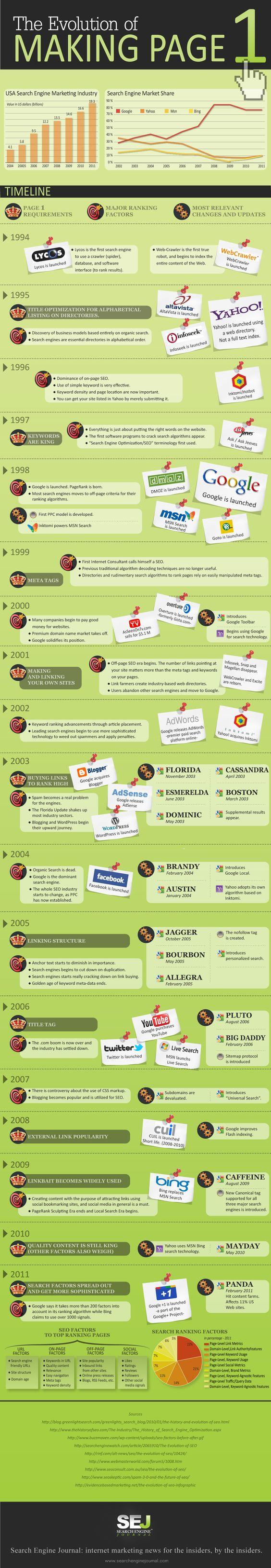 adwods infografik