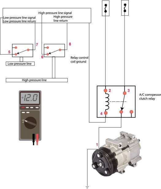 12 Car Aircon Wiring Diagram Car Diagram Wiringg Net Ac Compressor Car Air Conditioning Ac Wiring
