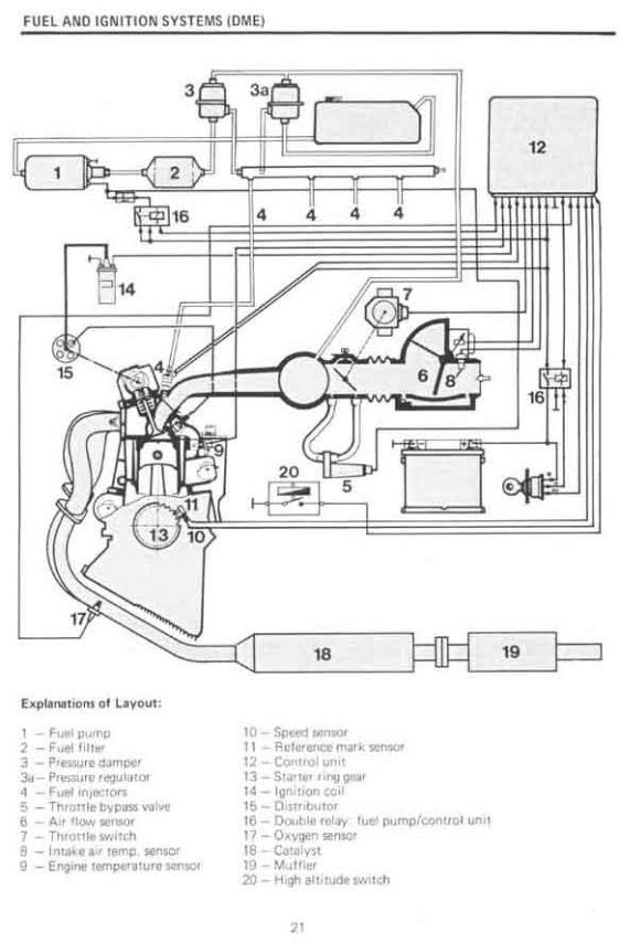 The Thing Is If You Are Following Lt1swap Relay Bit Then Use This Wire To Go Fuel Pump Here S Diagram Image See It All Porsche 944 Porsche Diagram