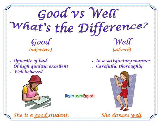 Good vs Well: What is the difference; confusing words; learn ...