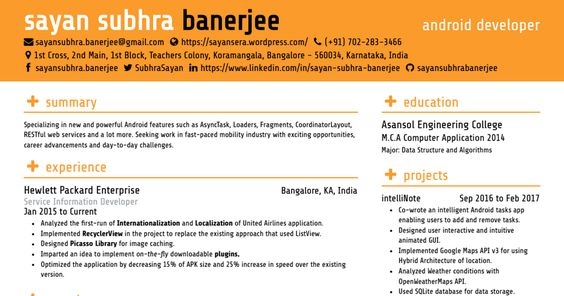 Visual Resume of Sayan Subhra Banerjee (Android Developer) Format - web application developer resume