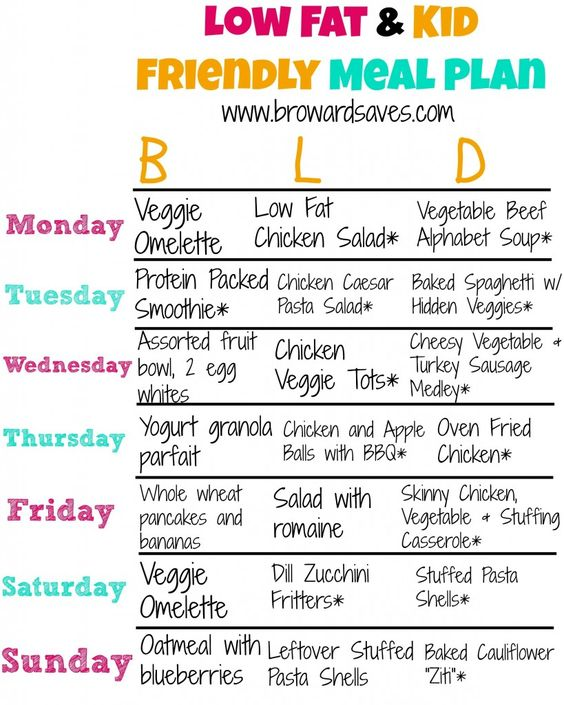 Low Fat And Kid Friendly Weekly Meal Plan | Weekly meal ...