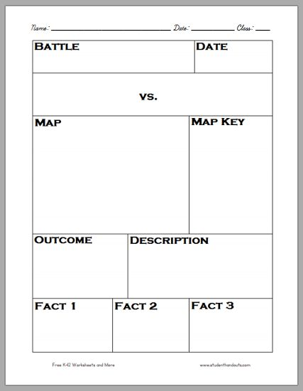 DIY Infographic - History Battle Notebooking Page - This versatile notebooking page can work for any kind of battle in history--from the Battle of Marathon through the Battle of Gettysburg and beyond. Students research and note the name of the battle, the date, the adversaries, the outcome, and a basic description. They note three facts. Additionally, they create a map and map key. Free to print (PDF).