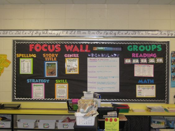 vocabulary learning focus bulletin boards | Focusing on my Focus Wall