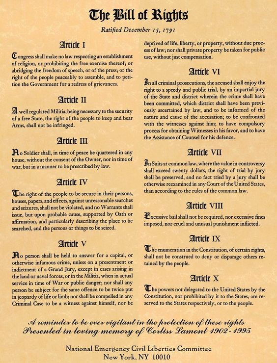 The United States Constitution, Limited Government, States' Rights and The Tenth Amendment--Videos
