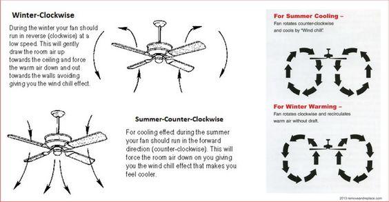 Ceiling Fan Direction Which Way Should My Ceiling Fan