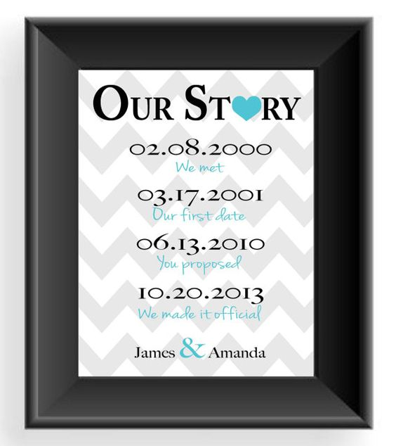 First anniversary gift for husband or wife wedding gift for Gift for first wedding anniversary to wife
