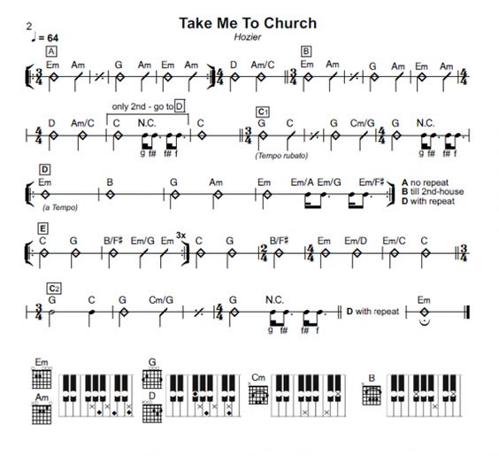Piano church piano chords : Pinterest • The world's catalog of ideas