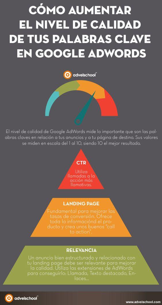Cómo mejorar la calidad de Palabras Clave en Google AdWords #infografia #marketing